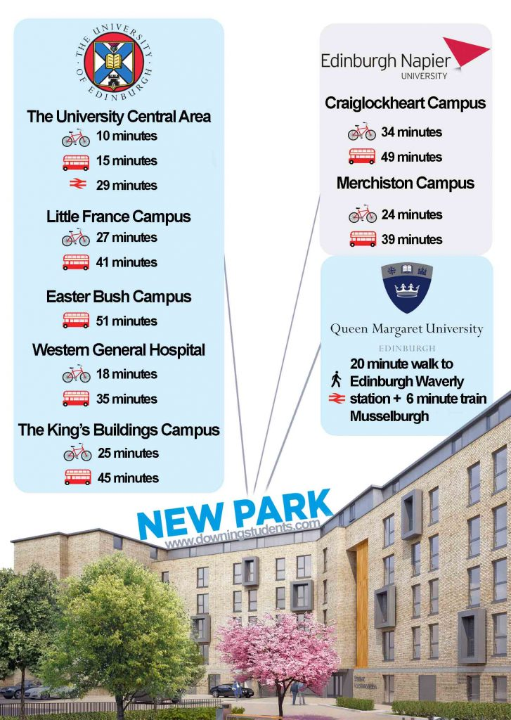 Distances from New Park student Accommodation in Edinburgh
